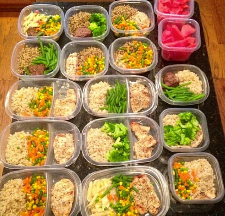еда на неделю для похудения