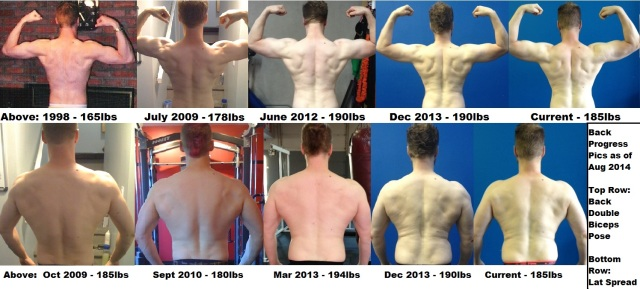 Adrian - Back Progress Pics To Current Aug 2014
